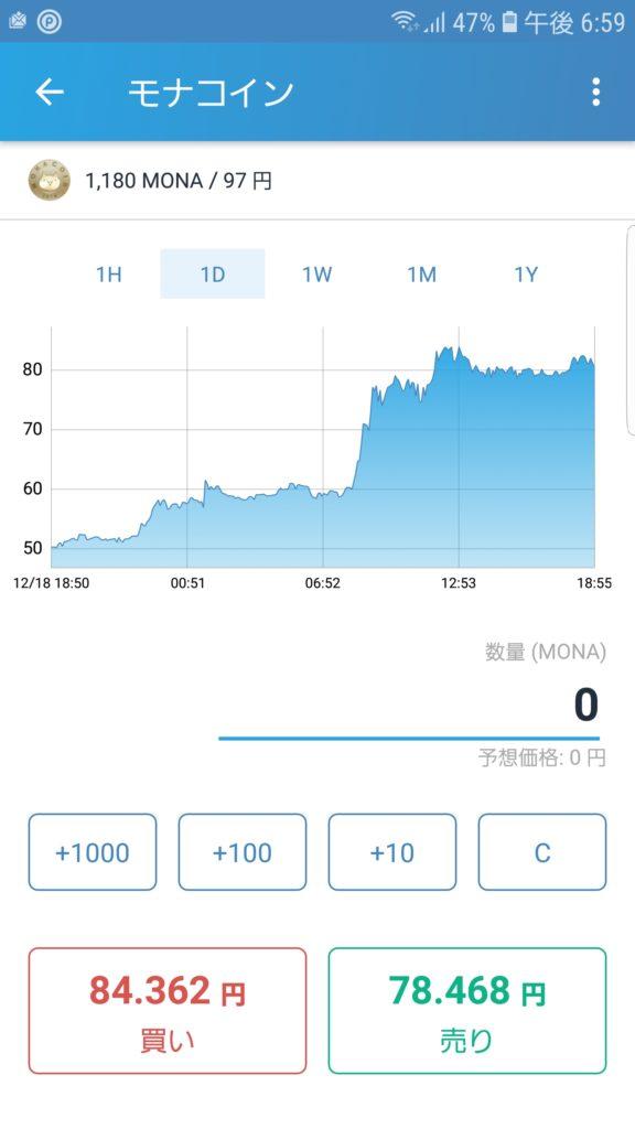 モナコイン2018年12月19日相場高騰